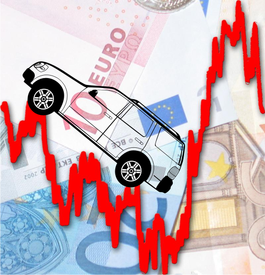 Steigende Belastungen für Autofahrer