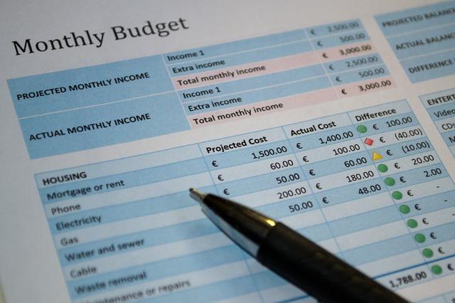 Budget 1448617492