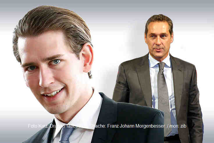 Sebastian Kurz und H.C. Strache