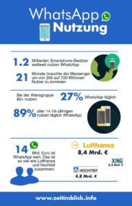 Infografik über WhatsApp in Zahlen