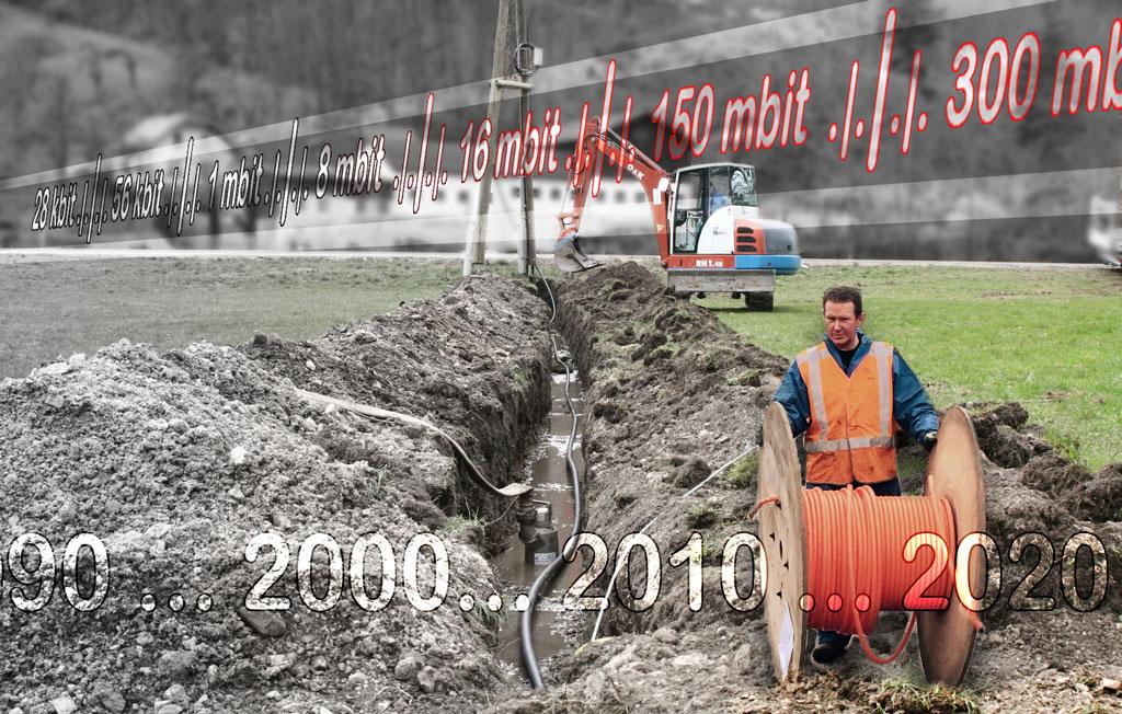 Breitband am Land